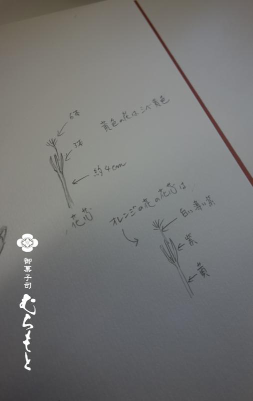 f:id:muramoto-wagashi:20171110185041p:image