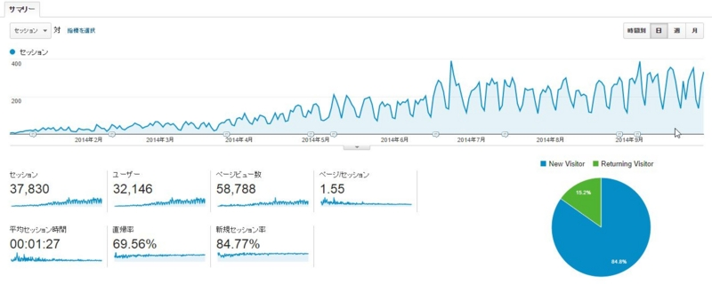 f:id:muramoto1041:20141017205029j:plain