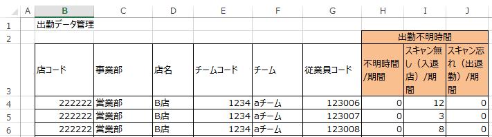 f:id:muramoto1041:20151021190750p:plain