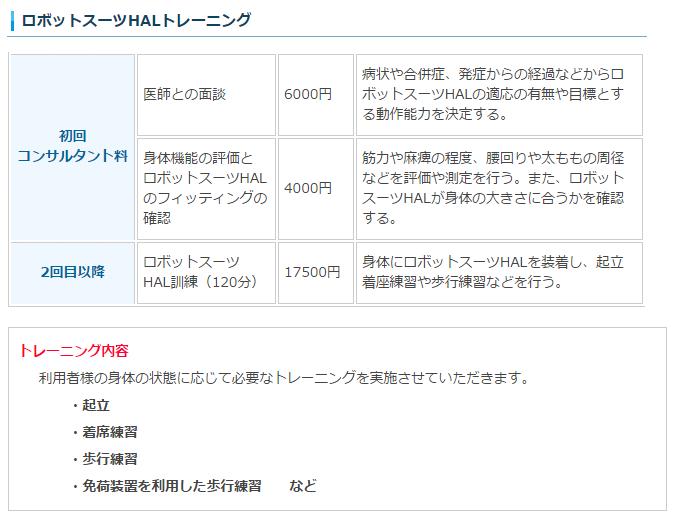 f:id:muramoto1041:20151103130024p:plain