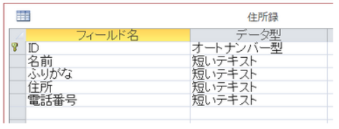 f:id:muramoto1041:20160228112836p:plain