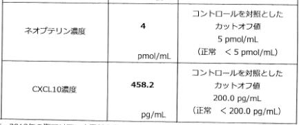 f:id:muramoto1041:20160713104632p:plain
