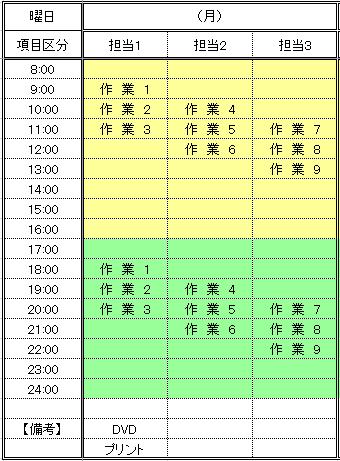 f:id:muramoto1041:20170615195714p:plain