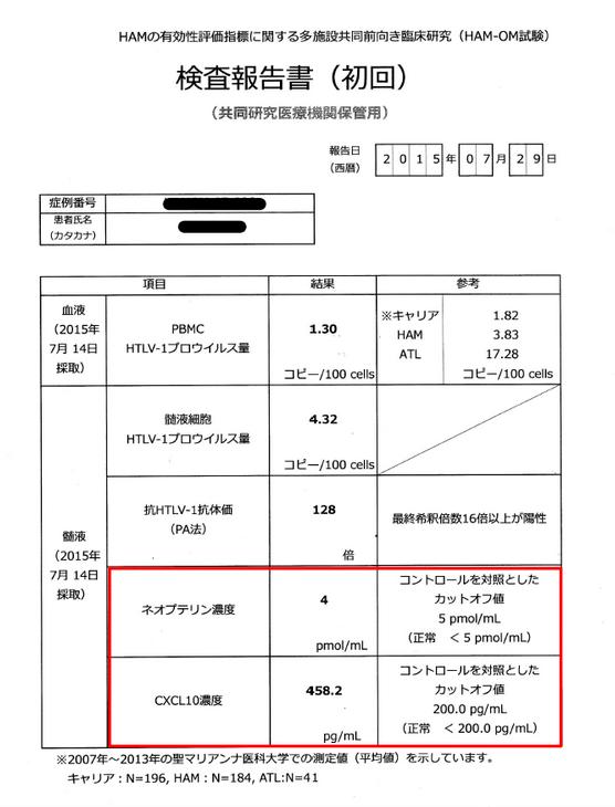 f:id:muramoto1041:20171004110926p:plain