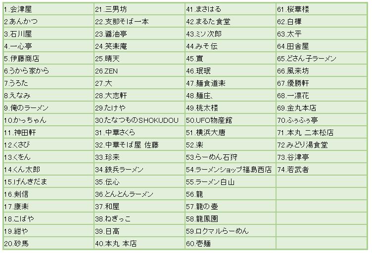 f:id:muramoto1041:20171229132538p:plain