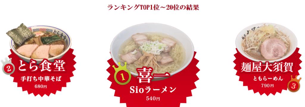 f:id:muramoto1041:20180315094528p:plain