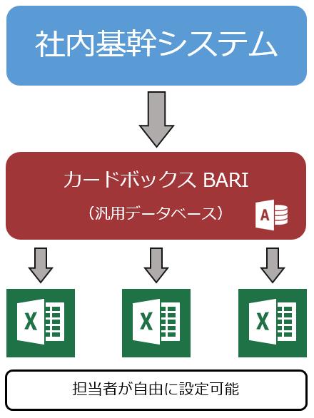 f:id:muramoto1041:20180321144313p:plain