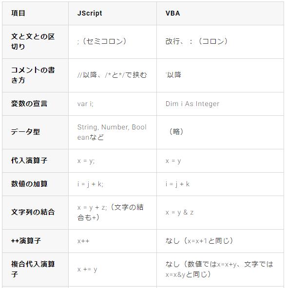 f:id:muramoto1041:20180602183137p:plain