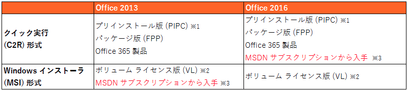 f:id:muramoto1041:20180707181237p:plain