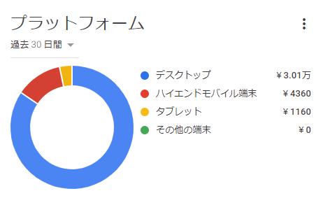 f:id:muramoto1041:20190105142701p:plain
