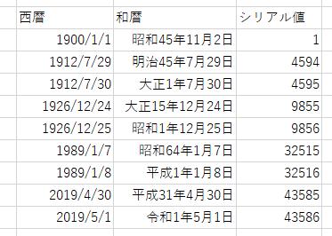 f:id:muramoto1041:20190525125240p:plain