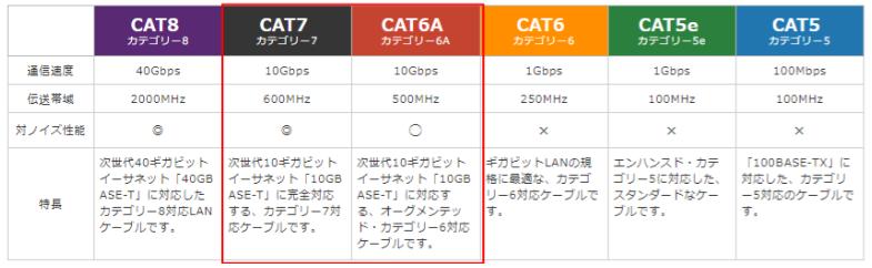 f:id:muramoto1041:20210123162245p:plain