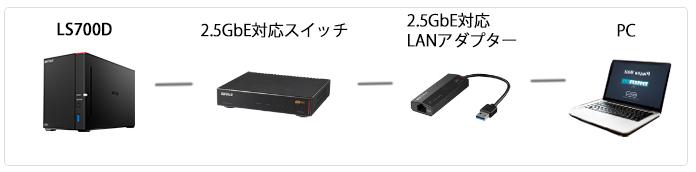 f:id:muramoto1041:20210123170553p:plain