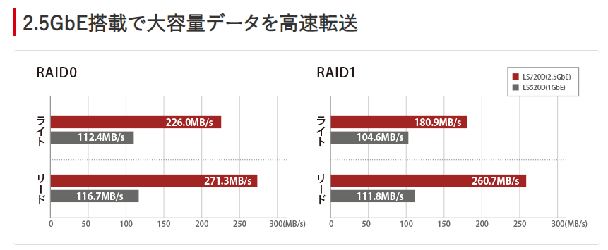 f:id:muramoto1041:20210123175246p:plain