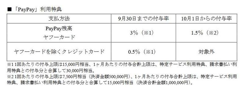 f:id:muramura0220:20190908215638j:plain