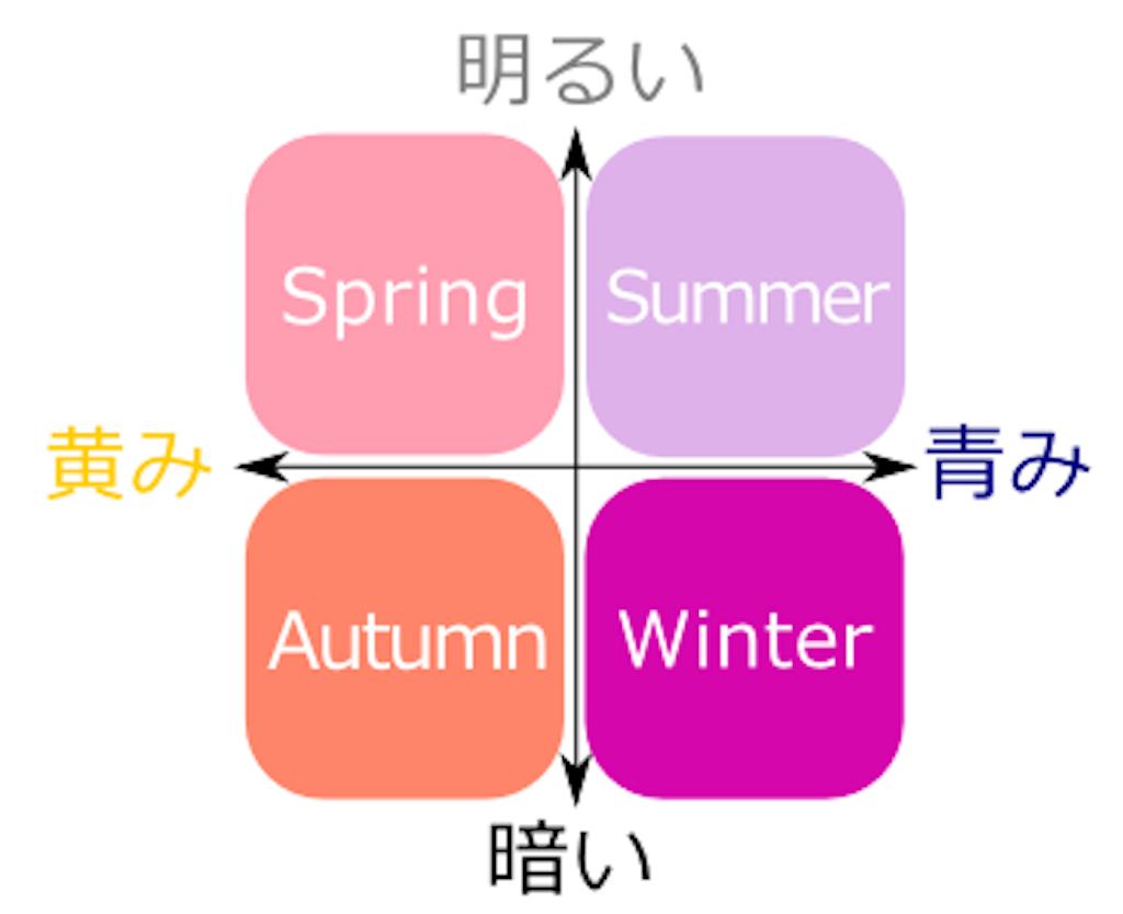 f:id:muramuramurako:20160929214025p:image