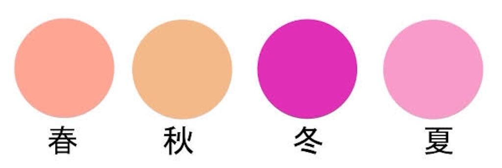 f:id:muramuramurako:20160929214223j:image
