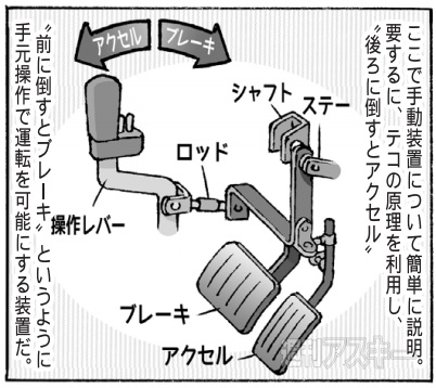 f:id:muramurasakida:20190612070750p:plain