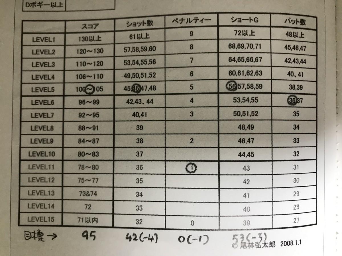 f:id:muranaga:20200715100823j:plain