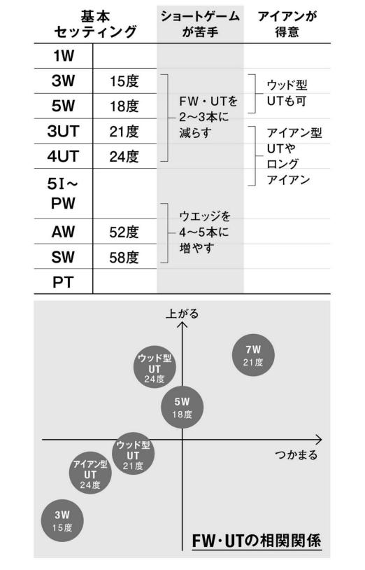f:id:muranaga:20210524233813p:plain