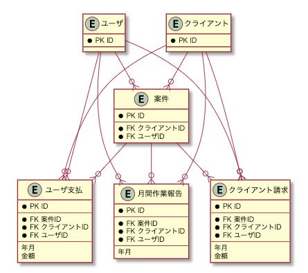 f:id:murasahi:20200929170713p:plain