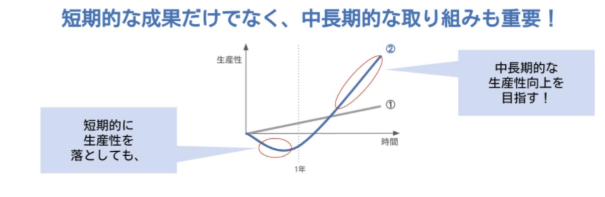 f:id:murasahi:20210910095212p:plain