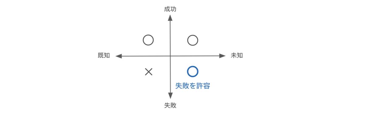 f:id:murasahi:20210910095807p:plain