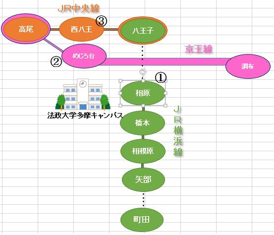 f:id:murasake11:20170522142527p:plain