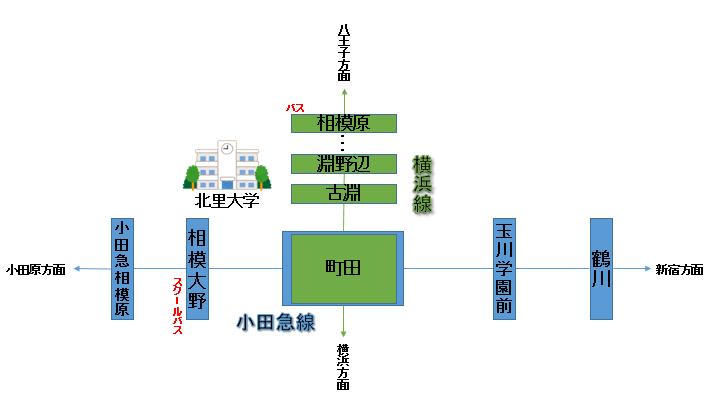 f:id:murasake11:20170528162851p:plain