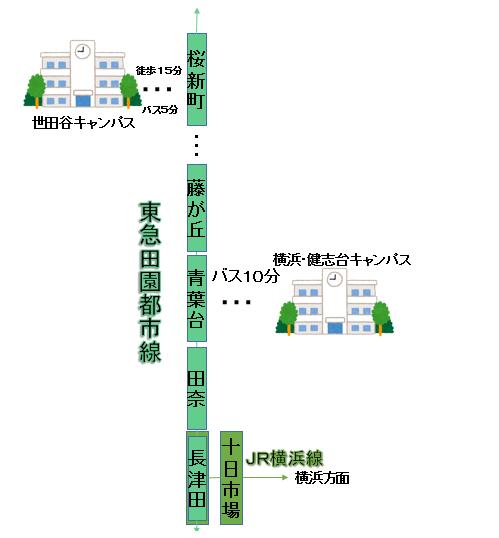 f:id:murasake11:20170530223601p:plain