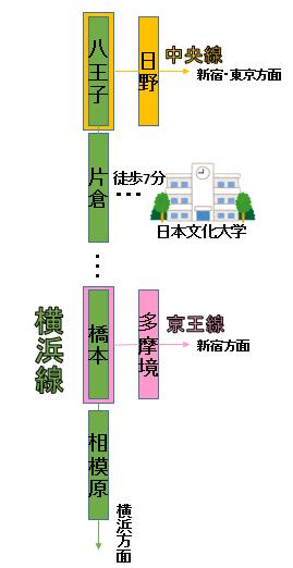 f:id:murasake11:20170601001338p:plain