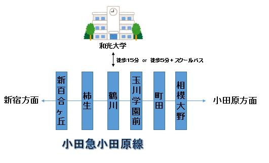 f:id:murasake11:20170605225408p:plain