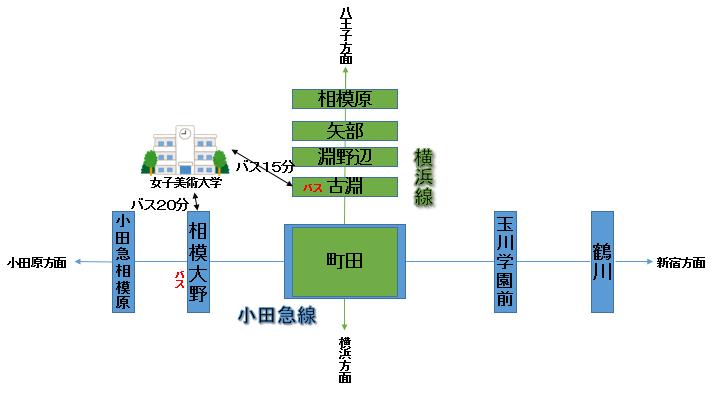 f:id:murasake11:20170606235436p:plain