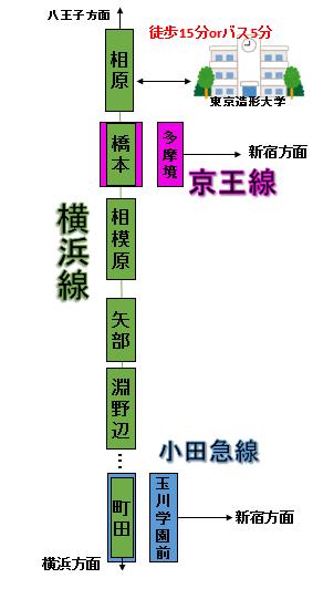f:id:murasake11:20170607235129p:plain