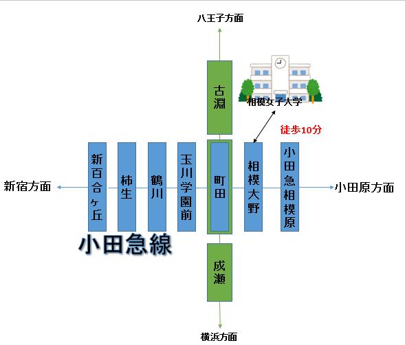 f:id:murasake11:20170608235233p:plain
