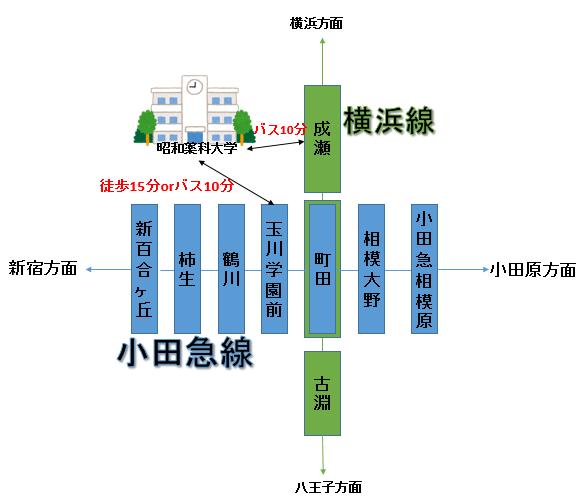 f:id:murasake11:20170609181121p:plain