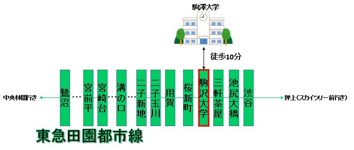 f:id:murasake11:20170610232042p:plain
