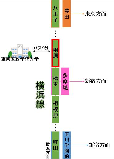 f:id:murasake11:20170612233715p:plain