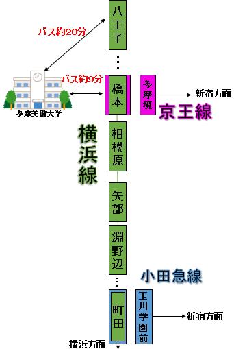 f:id:murasake11:20170613174015p:plain