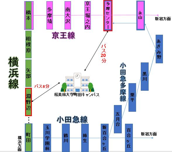 f:id:murasake11:20170614232521p:plain