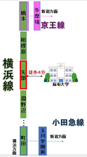 f:id:murasake11:20170615142254p:plain