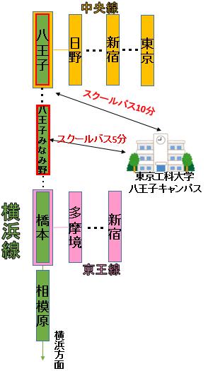 f:id:murasake11:20170616180522p:plain