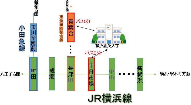 f:id:murasake11:20170618174636p:plain