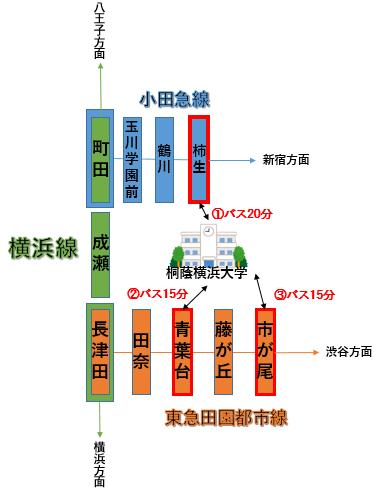 f:id:murasake11:20170619140739p:plain
