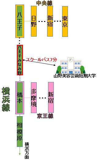 f:id:murasake11:20170620234255p:plain