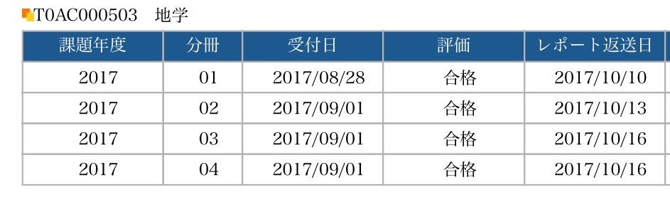 f:id:murasaki-sumire:20171017060204j:plain