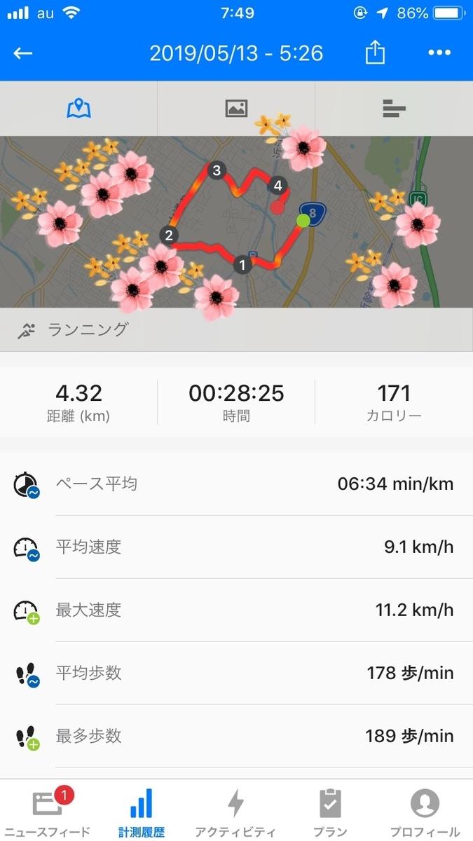 朝ラン ジョギング タイム