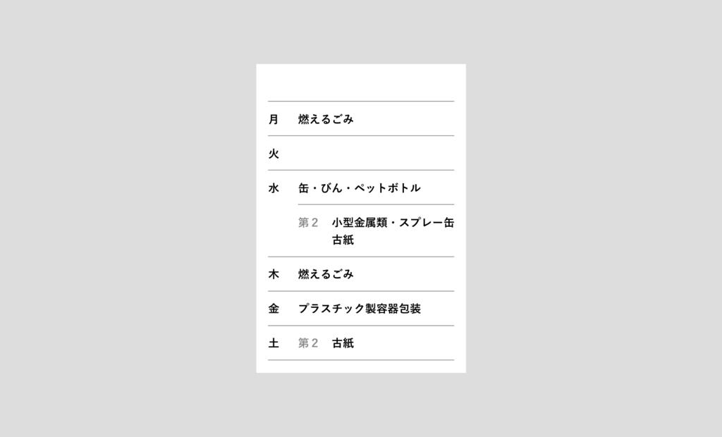 f:id:murata_s:20180801135759p:plain