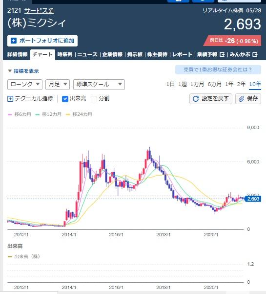 f:id:muratashikigaku:20210530171233j:plain