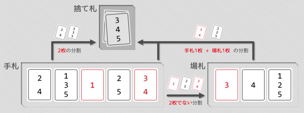 f:id:muratsubo:20181219033145p:plain